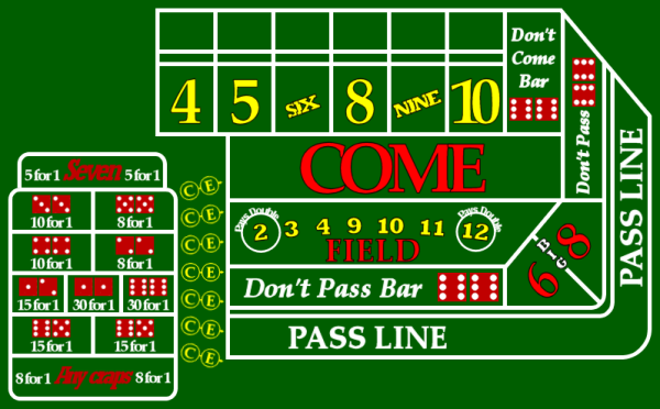 How to bet the no pass line in craps