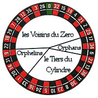 Grand series roulette wynn las vegas casino floor plan